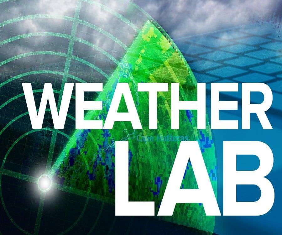Weather Lab