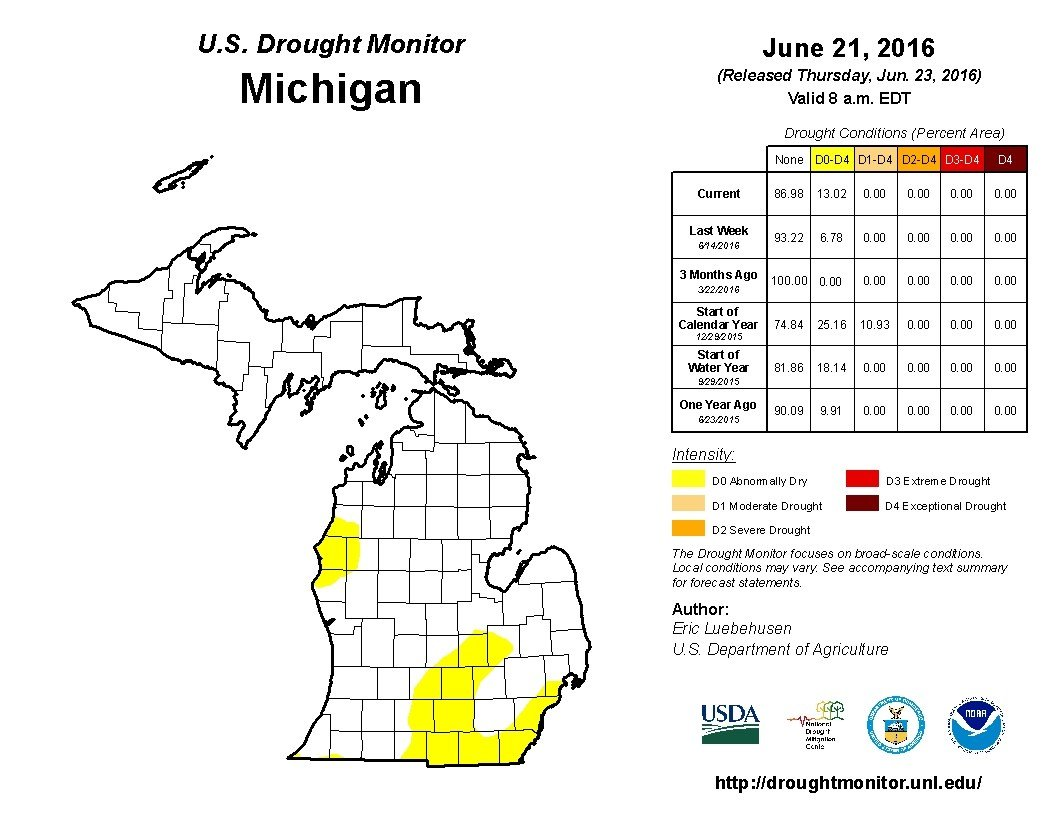 Michigan Drought Monitor on 6/27/2016.