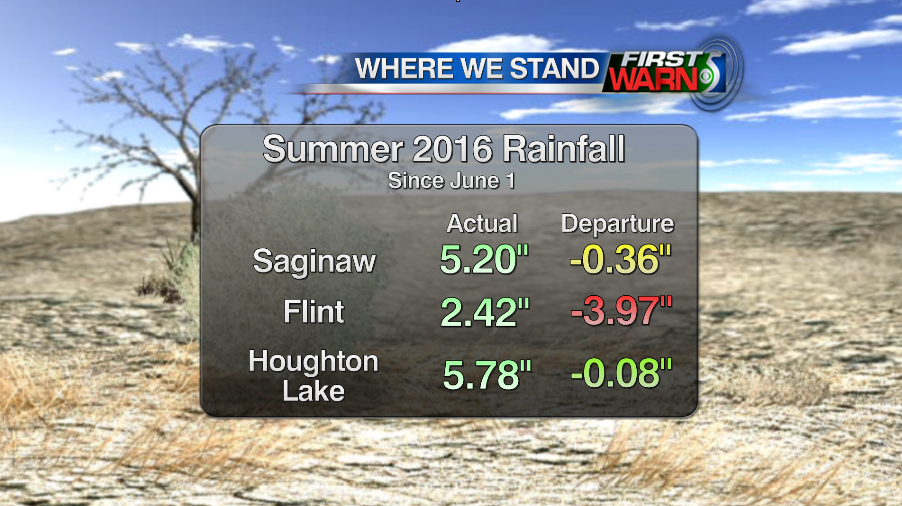 Precipitation totals since June 1st around the region.