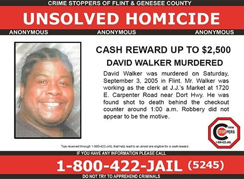 Source: Crime Stoppers