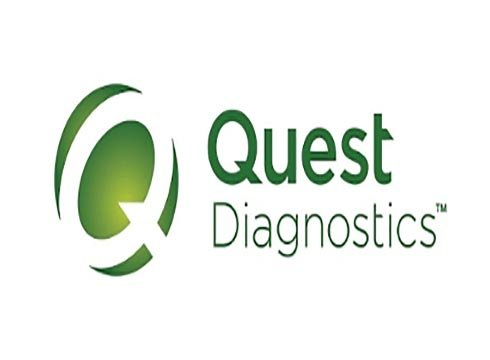 Source: Quest Diagnostics
