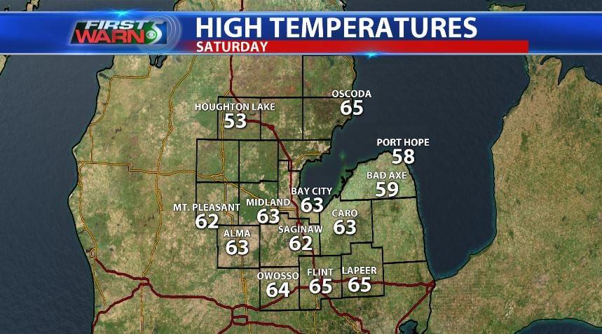 High Temperatures Saturday