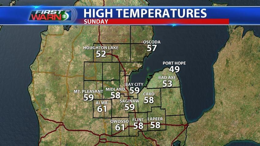 High Temperatures Sunday