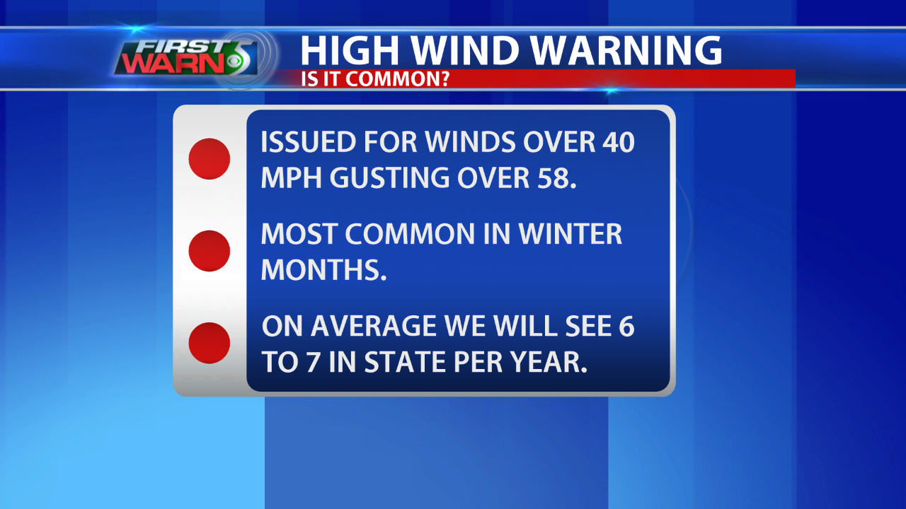 Information about High Wind Warnings.