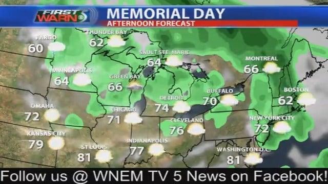 Memorial Day Travel Forecast