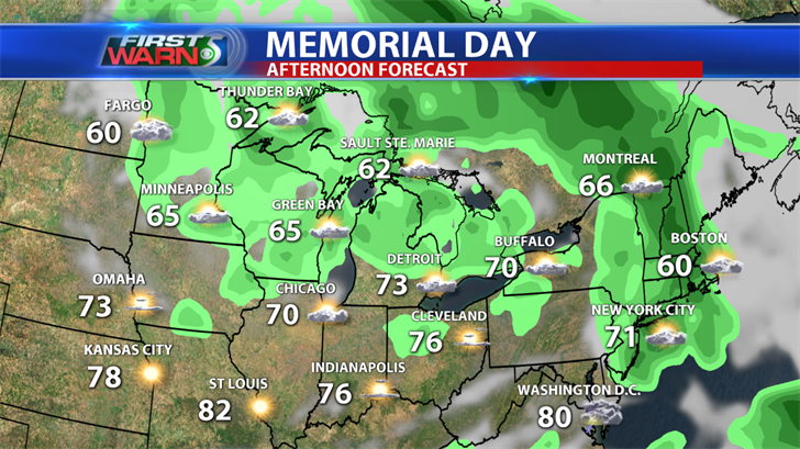 Memorial Day Afternoon at a Glance.