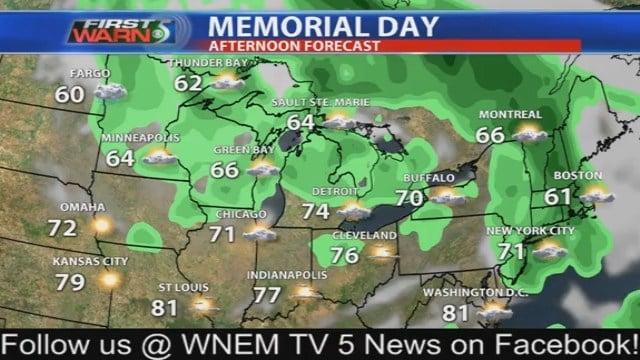 Memorial Travel Day Forecast