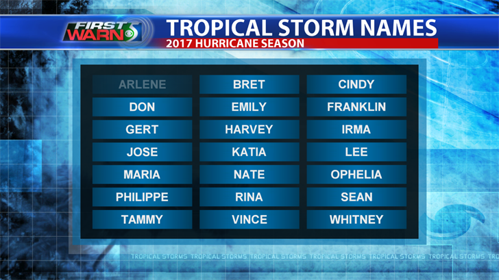 List of tropical storm names for the 2017 Hurricane Season.
