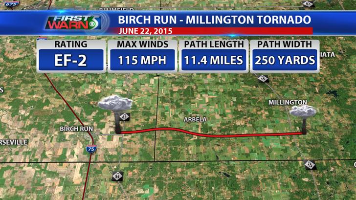 Birch Run-Millington Tornado - June 22, 2015