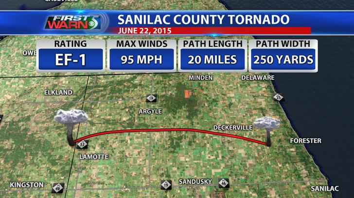 Sanilac County Tornado - June 22, 2015