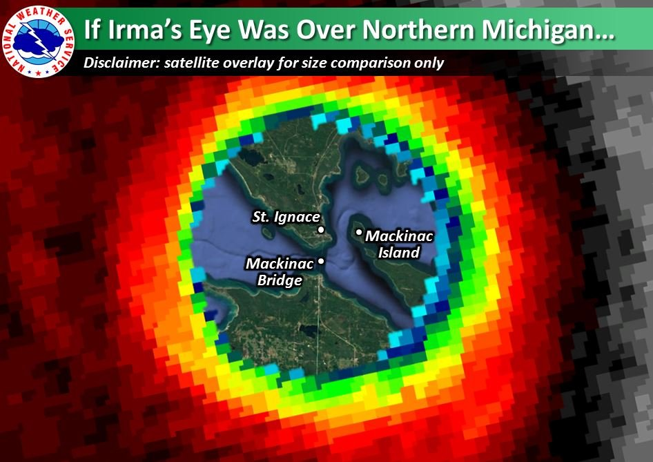 Source: NWS Gaylord