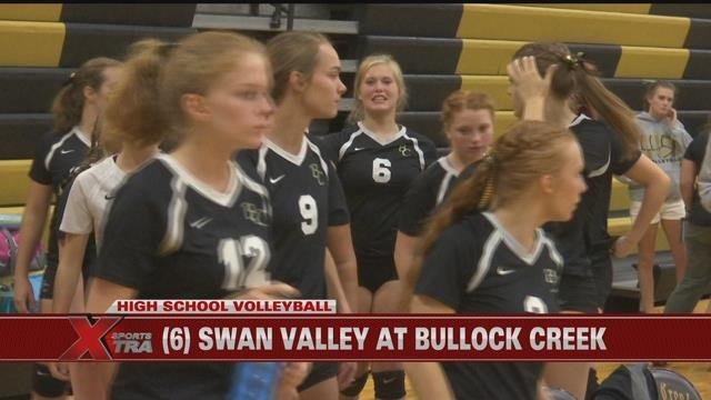 Swan Valley volleyball team handles Bullock Creek