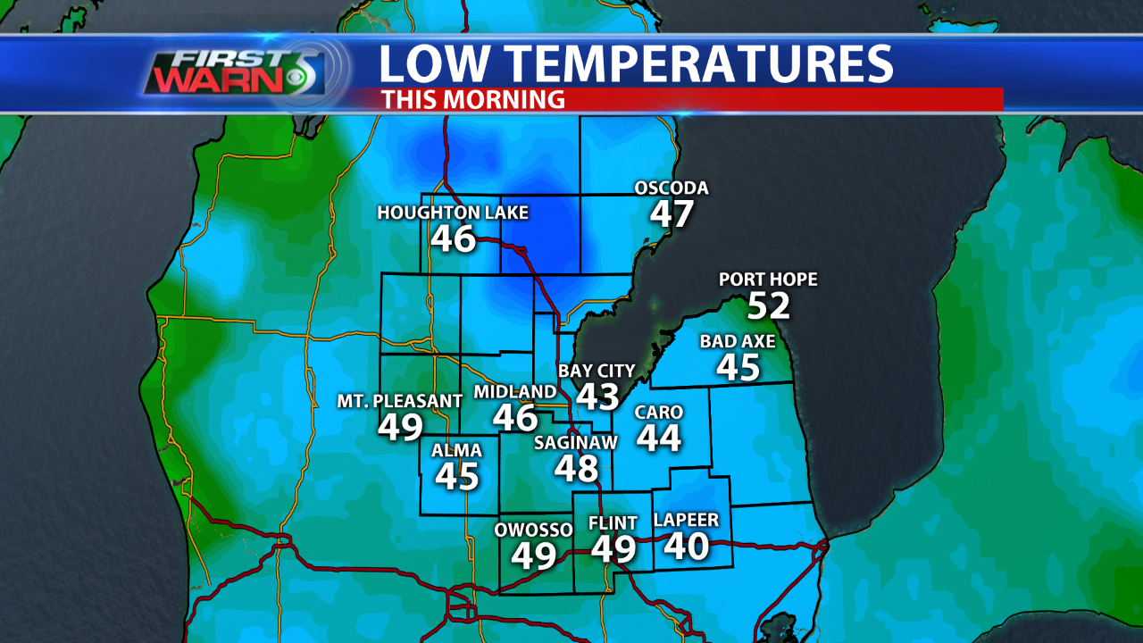 Low Temperatures, Wednesday Morning