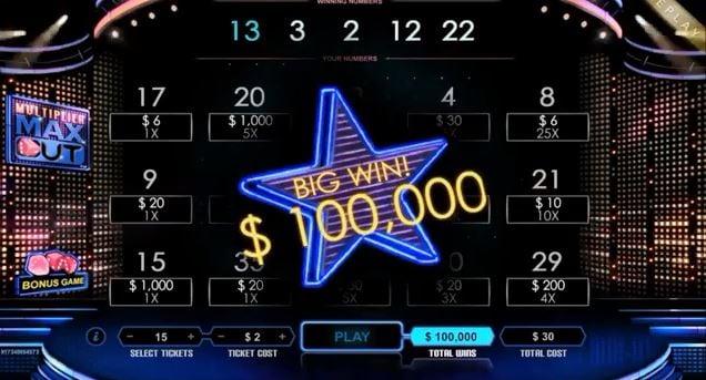 Source: Michigan Lottery