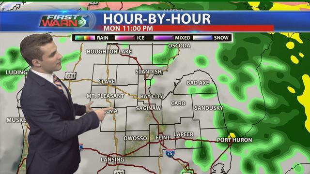 Monday AM Forecast