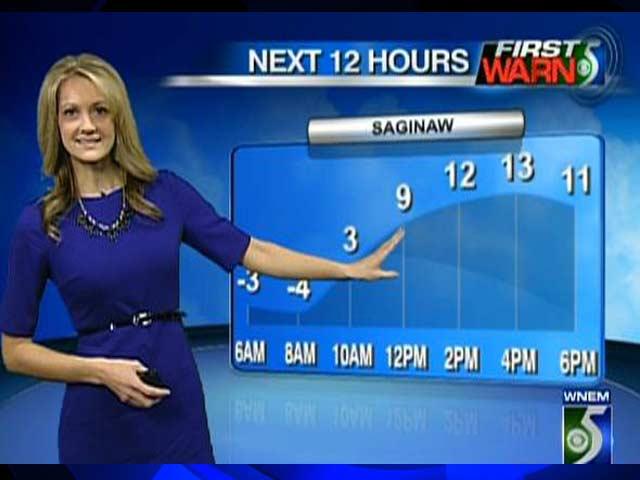 TV5 Meteorologist Lauren Fahrenkrug